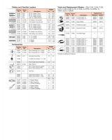 Ridgid 47047 K-750 115V W/C-24