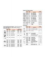 Ridgid 632-59562 K-7500 W/Power Reed & To